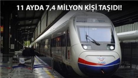 Yüksek Hızlı Tren'de yıl sonu hedefi 8 milyon yolcu!