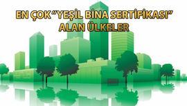 Türkiye, en çok yeşil bina sertifikası alan 6. ülke!