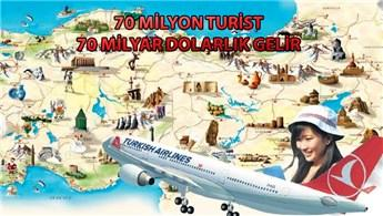 """""""Turizm Ana Planı"""" ile gelir yüzde 50 artacak!"""
