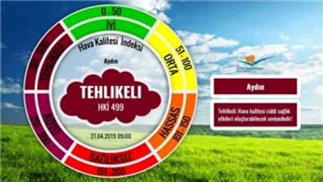 Türkiye'nin en kirli havası Aydın'da!