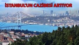 İstanbul'da yaşamak daha pahalı hale geldi