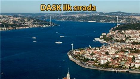 İstanbullular en çok deprem sigortasına önem veriyor