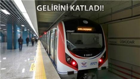 Marmaray son 6 ayda 250 milyon TL gelir sağladı