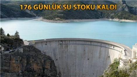 İstanbul'da barajların doluluk oranı yüzde 43,51'e düştü!
