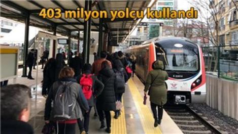 Marmaray, 6 yılda 1,4 milyar lira gelir sağladı
