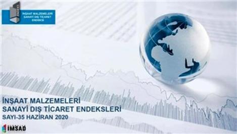 İnşaat malzemeleri sanayisi küresel pazara hızlı bir dönüş yaptı