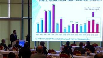 Bursa'da kaçak yapıyla mücadelede yeni strateji şart!