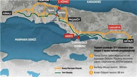Kuzey Marmara Otoyolu'nda yeni kesimler trafiğe açılıyor