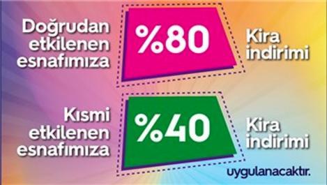 Lüleburgaz Belediyesi'nden esnafa yüzde 80 kira indirimi