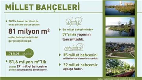 Bakan Kurum: '22 millet bahçesi açılışa hazır'