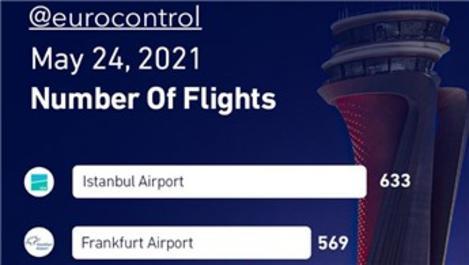 İstanbul Havalimanı, 633 uçuşla Avrupa'da zirveyi bırakmadı