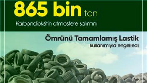 Çimento sektörü 901 bin ton lastiği yakıt olarak değerlendirdi