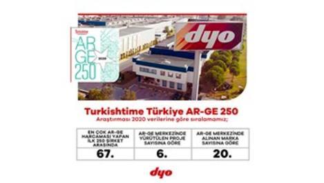 DYO, Ar-Ge merkeziyle sektörün öncü markası oldu!