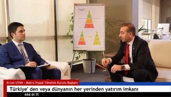Türkiye'nin her yerinden gayrimenkul sertifikası alınabilir mi?