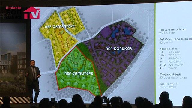 Selçuk Çelik, Nef'in Çekmeköy projelerini anlatıyor!