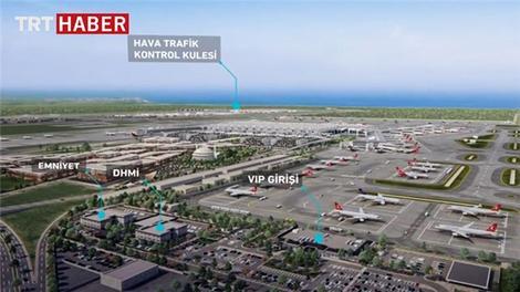3. Havalimanı'nın tanıtım filmi yayında!
