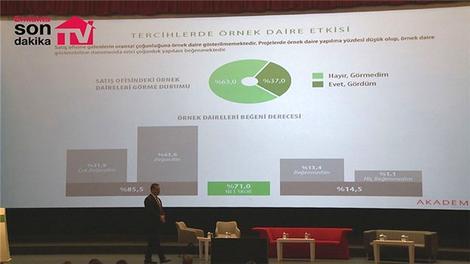 Halil İbrahim Zeytin ''Konutun Geleceği Geleceğin Konutu'' konferansına katıldı