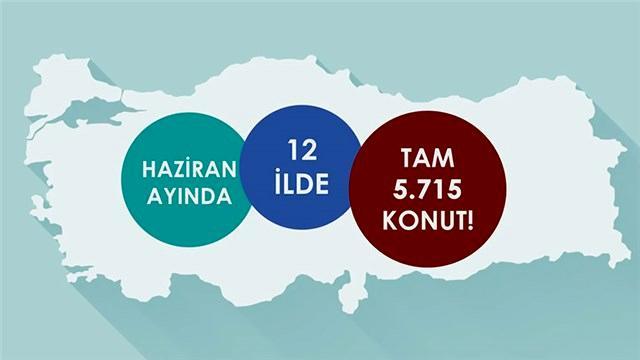 TOKİ Haziran ayında 5.715 konut üretti