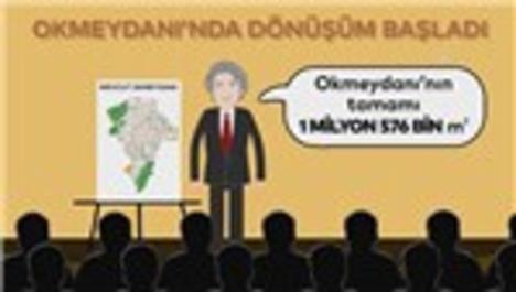 Okmeydanı'ndaki dönüşüm infografikle anlatıldı