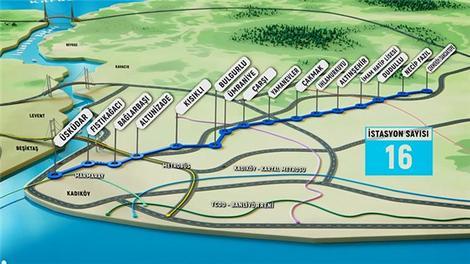 M5 Üsküdar-Çekmeköy metro hattı tanıtım filmi yayında!