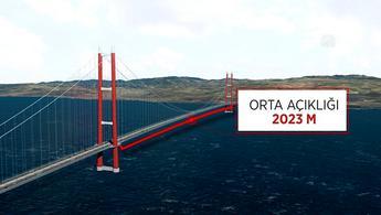 1915 Çanakkale Köprüsü, Avrupa'yı Asya'ya bağlayan otoyol zincirinin en önemli halkası olacak